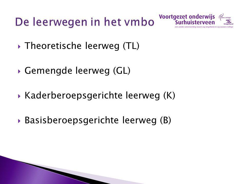  Theoretische leerweg (TL)  Gemengde leerweg (GL)  Kaderberoepsgerichte leerweg (K)  Basisberoepsgerichte leerweg (B)