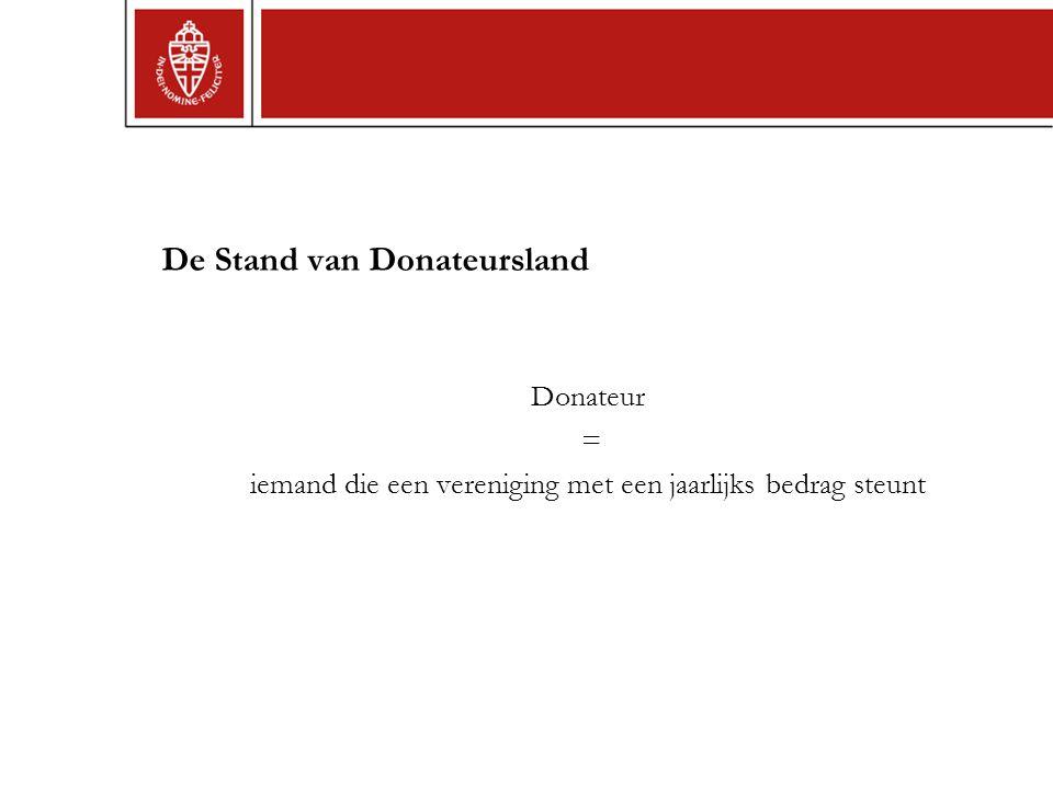 De Stand van Donateursland Donateur = iemand die een vereniging met een jaarlijks bedrag steunt