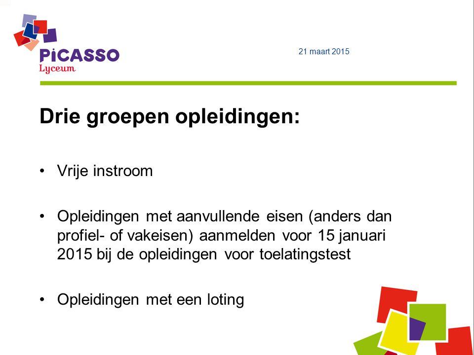 Loting Rechtstreekse toelating Decentrale toelating Gewogen loting 21 maart 2015
