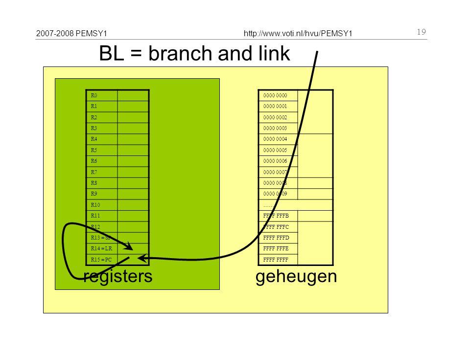 2007-2008 PEMSY1http://www.voti.nl/hvu/PEMSY1 19 BL = branch and link R0 R1 R2 R3 R4 R5 R6 R7 R8 R9 R10 R11 R12 R13 = SP R14 = LR R15 = PC registers 0000 0000 0001 0000 0002 0000 0003 0000 0004 0000 0005 0000 0006 0000 0007 0000 0008 0000 0009 …….