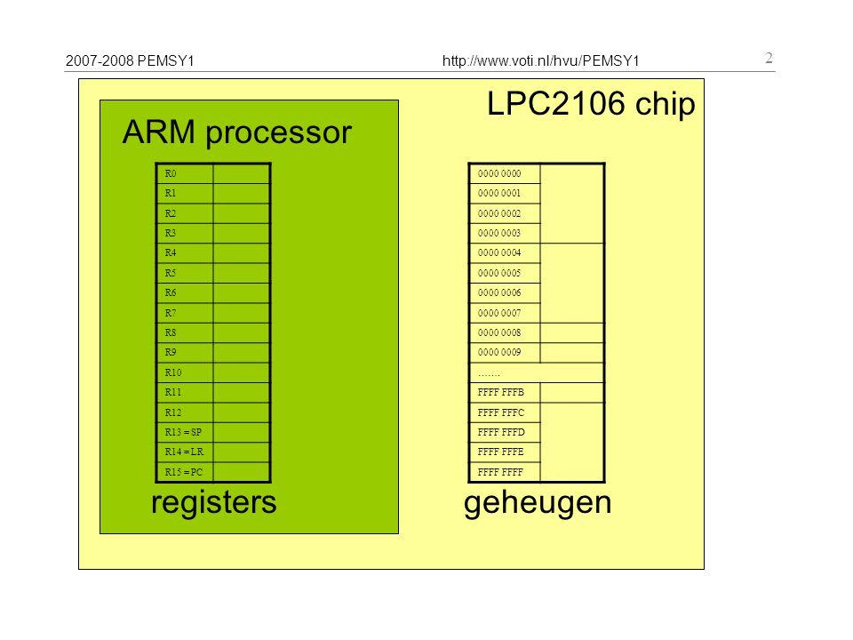 2007-2008 PEMSY1http://www.voti.nl/hvu/PEMSY1 2 R0 R1 R2 R3 R4 R5 R6 R7 R8 R9 R10 R11 R12 R13 = SP R14 = LR R15 = PC registers 0000 0000 0001 0000 0002 0000 0003 0000 0004 0000 0005 0000 0006 0000 0007 0000 0008 0000 0009 …….