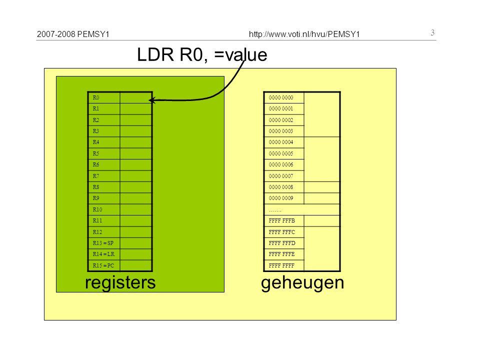 2007-2008 PEMSY1http://www.voti.nl/hvu/PEMSY1 3 LDR R0, =value R0 R1 R2 R3 R4 R5 R6 R7 R8 R9 R10 R11 R12 R13 = SP R14 = LR R15 = PC registers 0000 0000 0001 0000 0002 0000 0003 0000 0004 0000 0005 0000 0006 0000 0007 0000 0008 0000 0009 …….