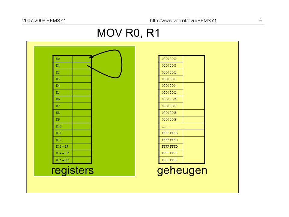 2007-2008 PEMSY1http://www.voti.nl/hvu/PEMSY1 4 MOV R0, R1 R0 R1 R2 R3 R4 R5 R6 R7 R8 R9 R10 R11 R12 R13 = SP R14 = LR R15 = PC registers 0000 0000 0001 0000 0002 0000 0003 0000 0004 0000 0005 0000 0006 0000 0007 0000 0008 0000 0009 …….