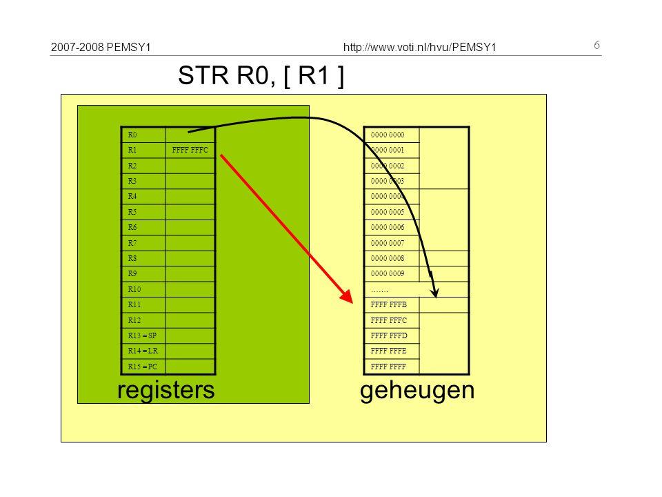 2007-2008 PEMSY1http://www.voti.nl/hvu/PEMSY1 6 STR R0, [ R1 ] R0 R1FFFF FFFC R2 R3 R4 R5 R6 R7 R8 R9 R10 R11 R12 R13 = SP R14 = LR R15 = PC registers 0000 0000 0001 0000 0002 0000 0003 0000 0004 0000 0005 0000 0006 0000 0007 0000 0008 0000 0009 …….