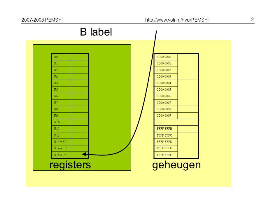 2007-2008 PEMSY1http://www.voti.nl/hvu/PEMSY1 9 B label R0 R1 R2 R3 R4 R5 R6 R7 R8 R9 R10 R11 R12 R13 = SP R14 = LR R15 = PC registers 0000 0000 0001 0000 0002 0000 0003 0000 0004 0000 0005 0000 0006 0000 0007 0000 0008 0000 0009 …….