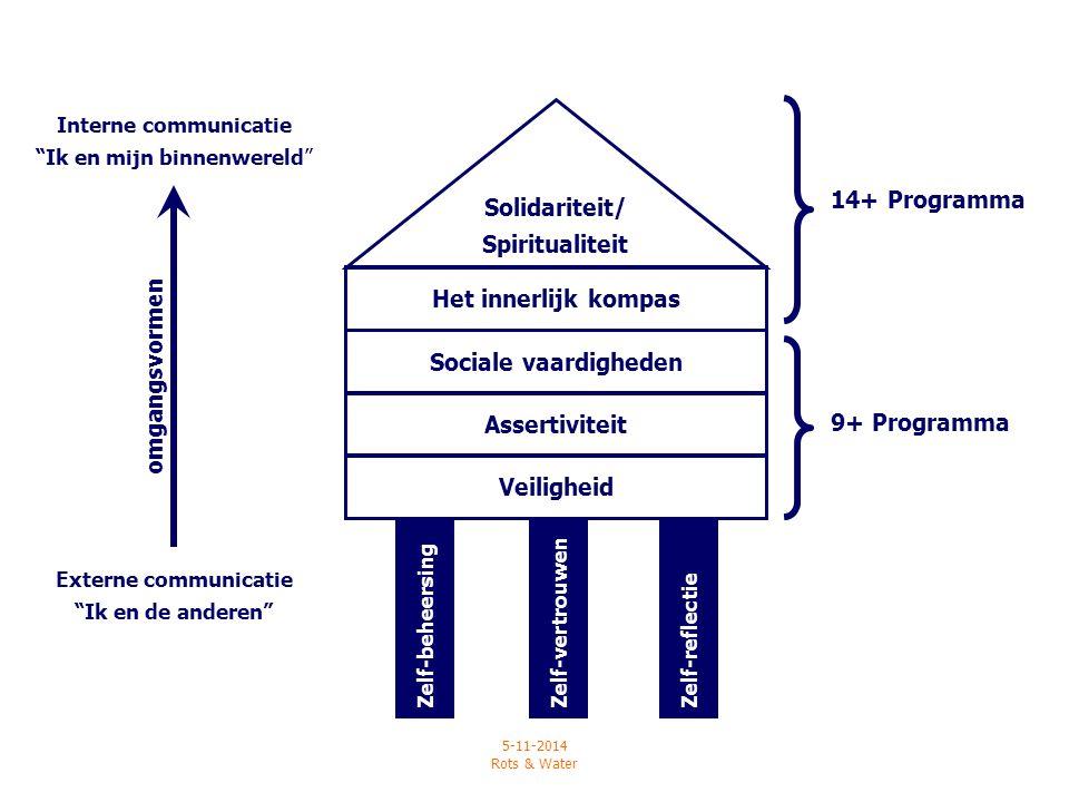 5-11-2014 Rots & Water Het innerlijk kompas Solidariteit/ Spiritualiteit Zelf-beheersingZelf-reflectieZelf-vertrouwen Sociale vaardigheden Assertivite
