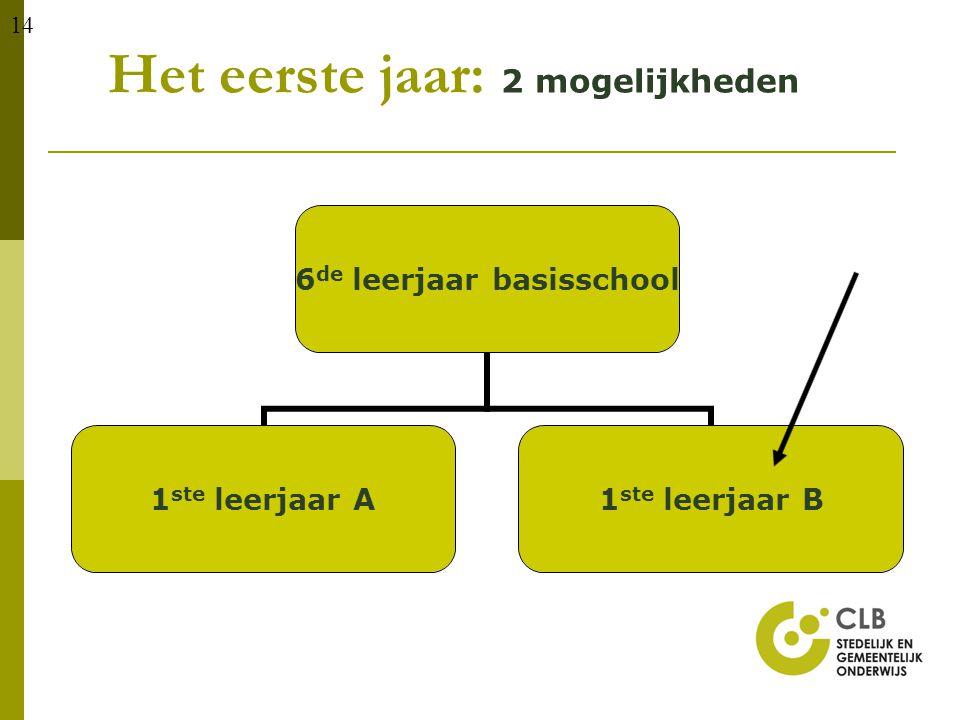14 6 de leerjaar basisschool 1 ste leerjaar A 1 ste leerjaar B Het eerste jaar: 2 mogelijkheden