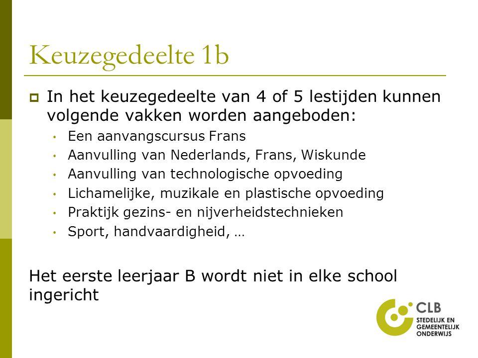 Secundair onderwijs: de eerste graad 5° leerjaar
