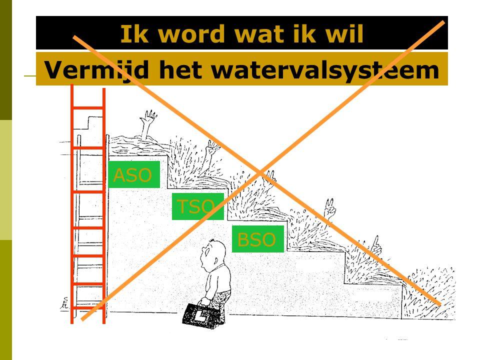 ASO TSO BSO Vermijd het watervalsysteem Ik word wat ik wil
