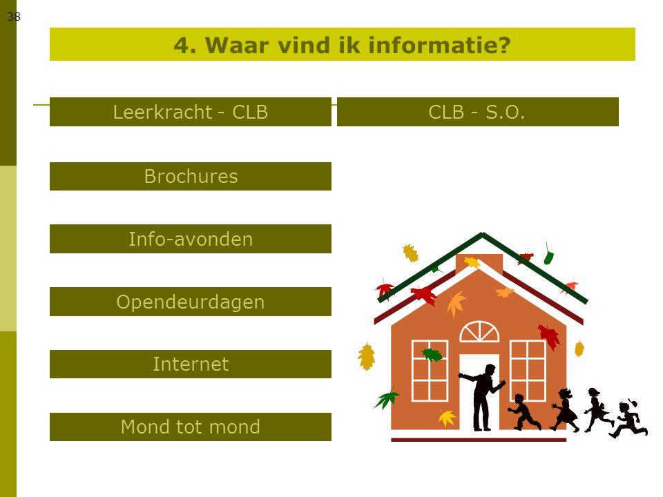 38 Brochures Opendeurdagen Info-avonden Internet 4. Waar vind ik informatie? Mond tot mond Leerkracht - CLBCLB - S.O.