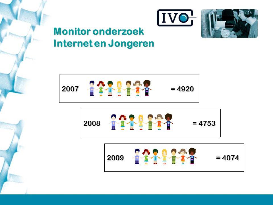 2009= 4074 2008= 4753 2007= 4920 Monitor onderzoek Internet en Jongeren