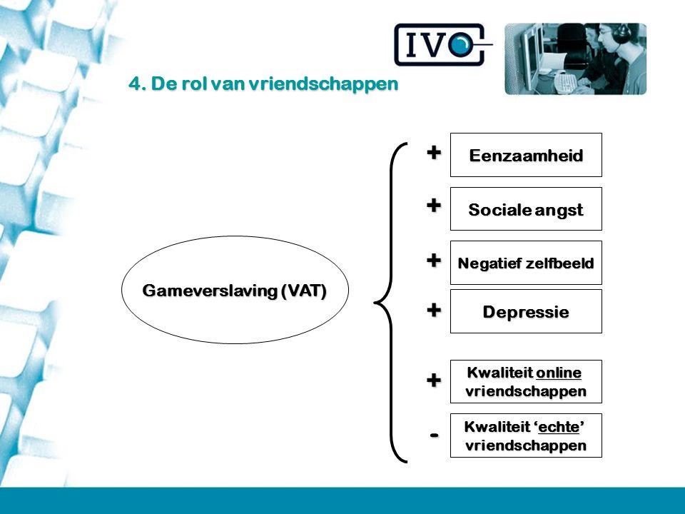 4. De rol van vriendschappen Gameverslaving (VAT) Eenzaamheid + Sociale angst Negatief zelfbeeld + + + Kwaliteit online vriendschappen Kwaliteit 'echt