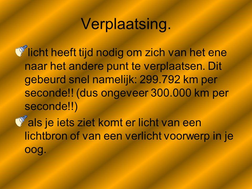 Verplaatsing. licht heeft tijd nodig om zich van het ene naar het andere punt te verplaatsen. Dit gebeurd snel namelijk: 299.792 km per seconde!! (dus