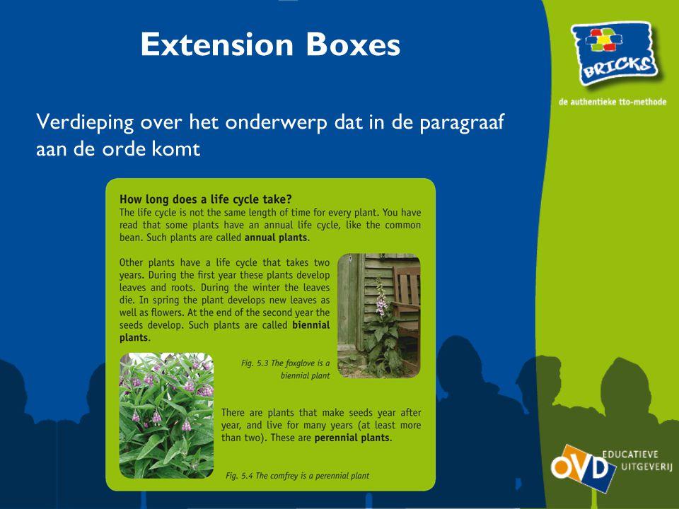 Extension Boxes Verdieping over het onderwerp dat in de paragraaf aan de orde komt