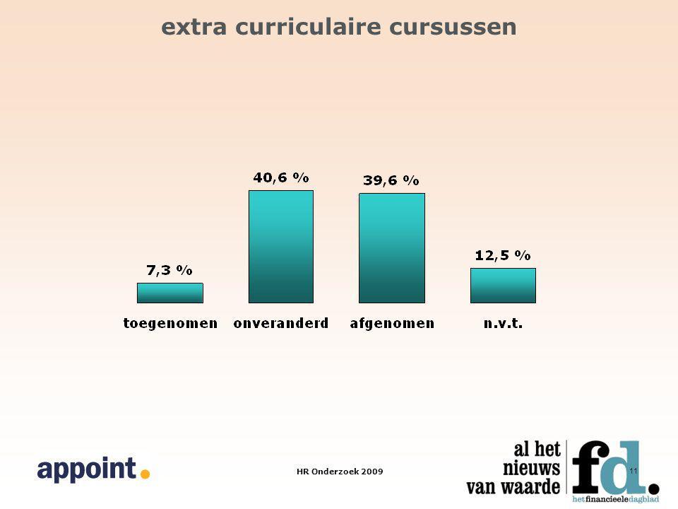 HR Onderzoek 2009 11 extra curriculaire cursussen