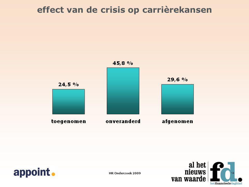 HR Onderzoek 2009 14 effect van de crisis op carrièrekansen