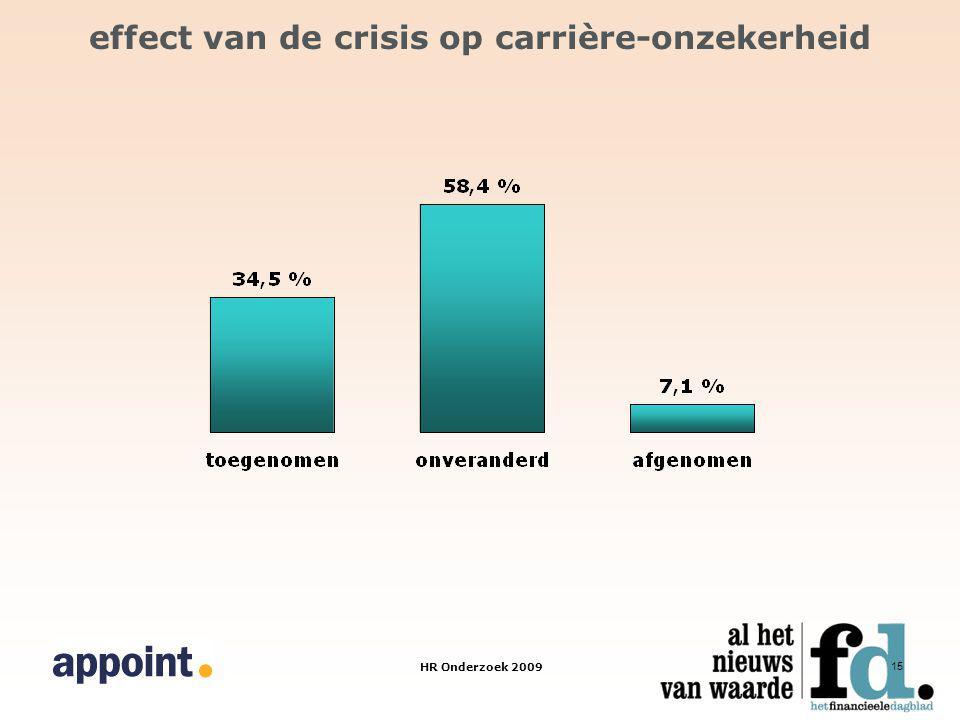 HR Onderzoek 2009 15 effect van de crisis op carrière-onzekerheid