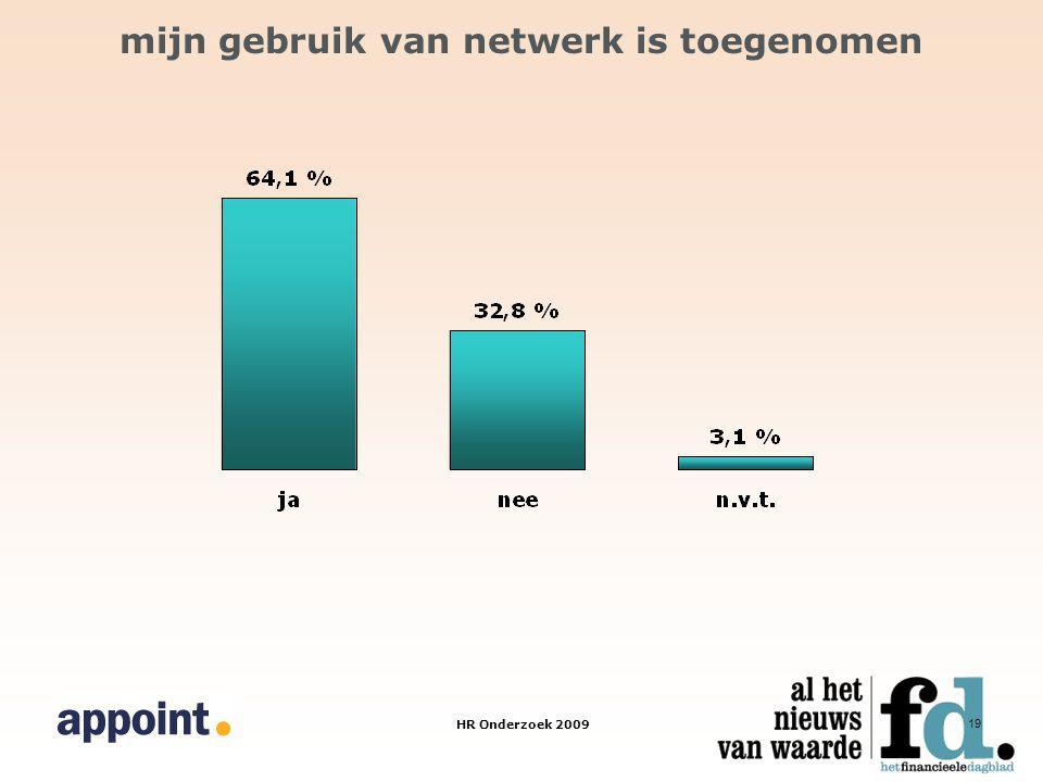 HR Onderzoek 2009 19 mijn gebruik van netwerk is toegenomen