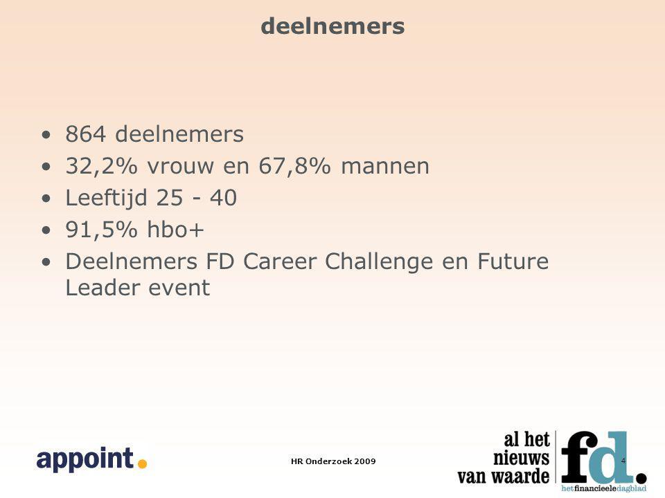 HR Onderzoek 2009 4 deelnemers 864 deelnemers 32,2% vrouw en 67,8% mannen Leeftijd 25 - 40 91,5% hbo+ Deelnemers FD Career Challenge en Future Leader event
