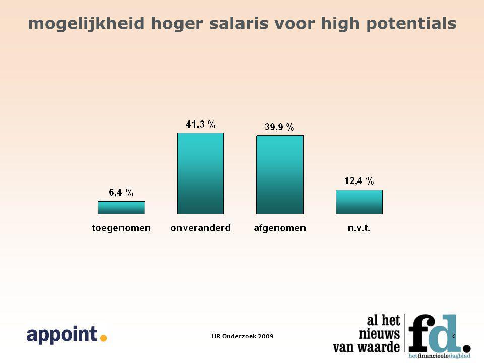 HR Onderzoek 2009 8 mogelijkheid hoger salaris voor high potentials