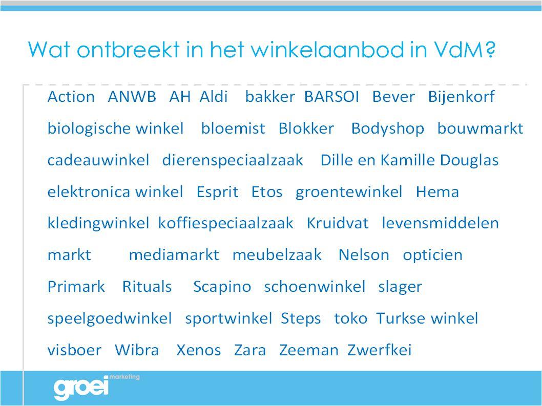 Verbeterpunten buurtvoorzieningen VdM Meer mogelijkheden voor de jeugd, zoals bijvoorbeeld voetbalkooitje e.d.