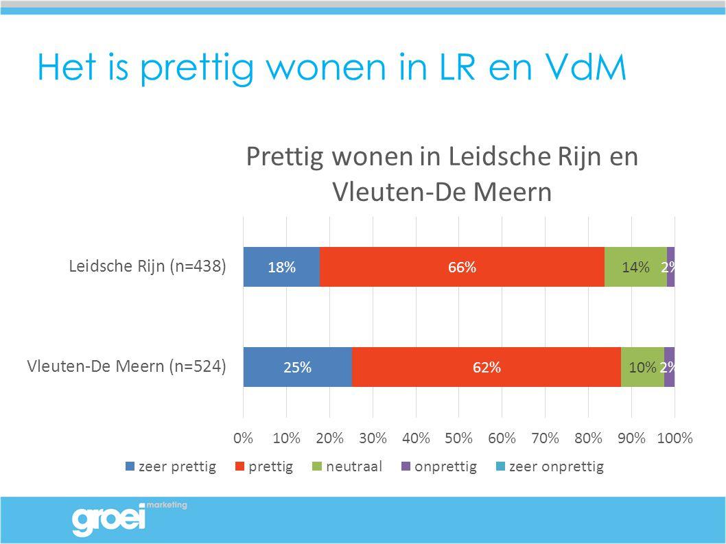 Waarom is het prettig wonen in Leidsche Rijn?