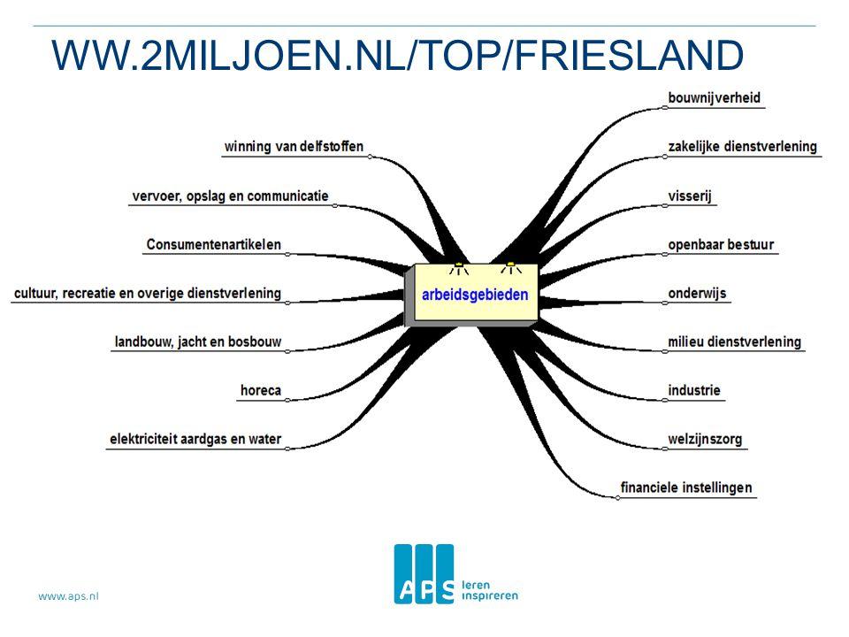 WW.2MILJOEN.NL/TOP/FRIESLAND