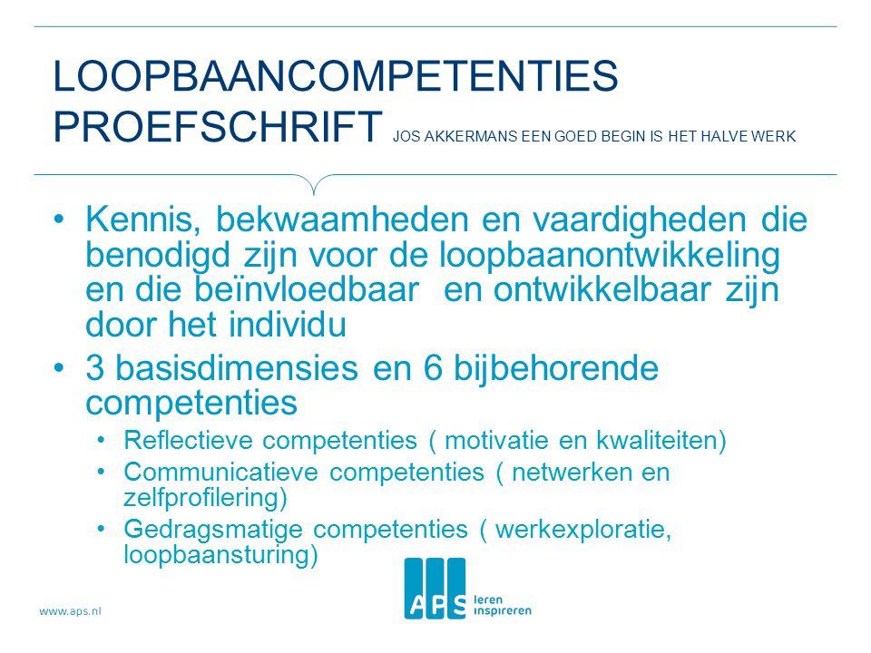 LOOPBAANCOMPETENTIES PROEFSCHRIFT JOS AKKERMANS EEN GOED BEGIN IS HET HALVE WERK Kennis, bekwaamheden en vaardigheden die benodigd zijn voor de loopba