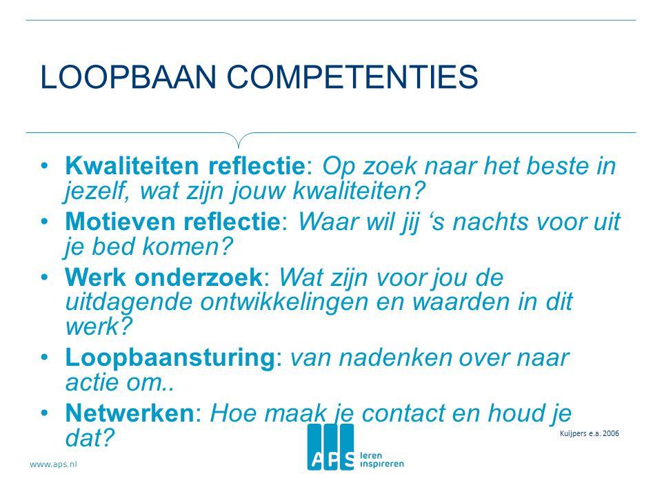 LOOPBAAN COMPETENTIES Kwaliteiten reflectie: Op zoek naar het beste in jezelf, wat zijn jouw kwaliteiten.