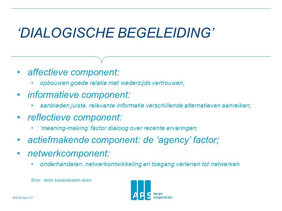 'DIALOGISCHE BEGELEIDING' affectieve component: opbouwen goede relatie met wederzijds vertrouwen; informatieve component: aanbieden juiste, relevante