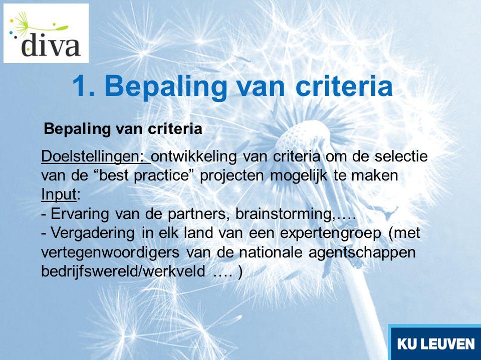 """Bepaling van criteria Doelstellingen: ontwikkeling van criteria om de selectie van de """"best practice"""" projecten mogelijk te maken Input: - Ervaring va"""