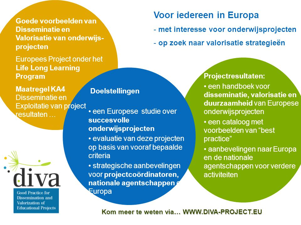 Erasmus coordinators meeting; Ignace and Willem presented the LLA-project to other project coordinators and gave 5 of them a flyer (about this project).