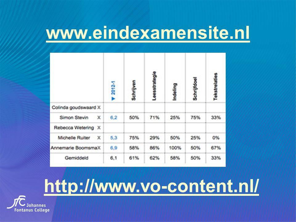 www.eindexamensite.nl http://www.vo-content.nl/