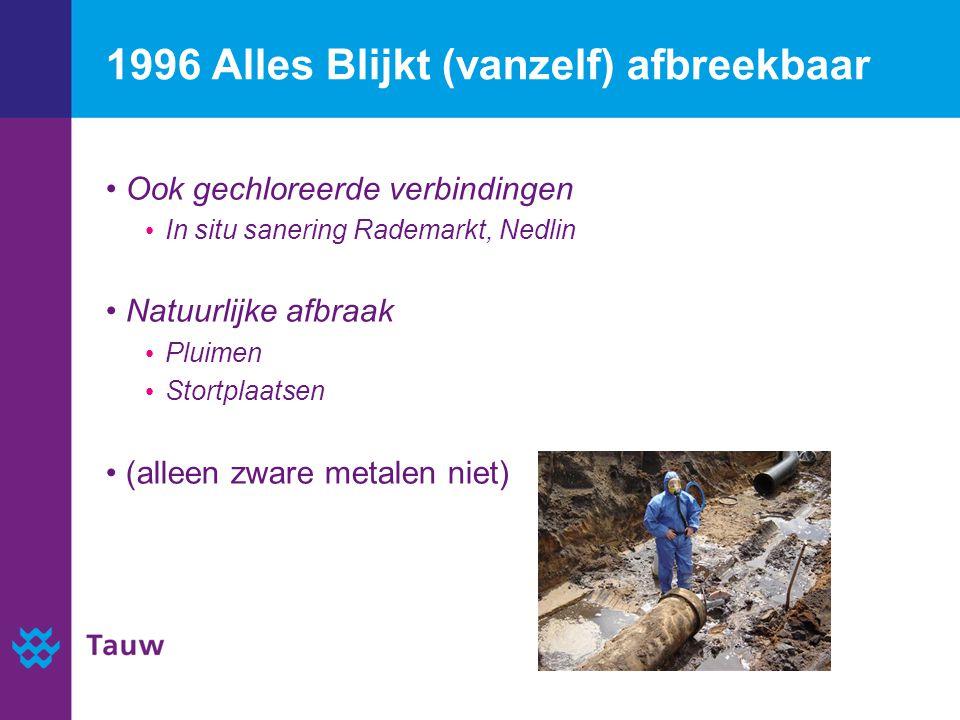 1996 Alles Blijkt (vanzelf) afbreekbaar Ook gechloreerde verbindingen In situ sanering Rademarkt, Nedlin Natuurlijke afbraak Pluimen Stortplaatsen (alleen zware metalen niet)