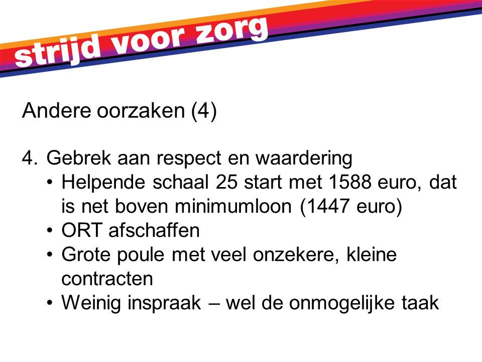 4. Gebrek aan respect en waardering Helpende schaal 25 start met 1588 euro, dat is net boven minimumloon (1447 euro) ORT afschaffen Grote poule met ve