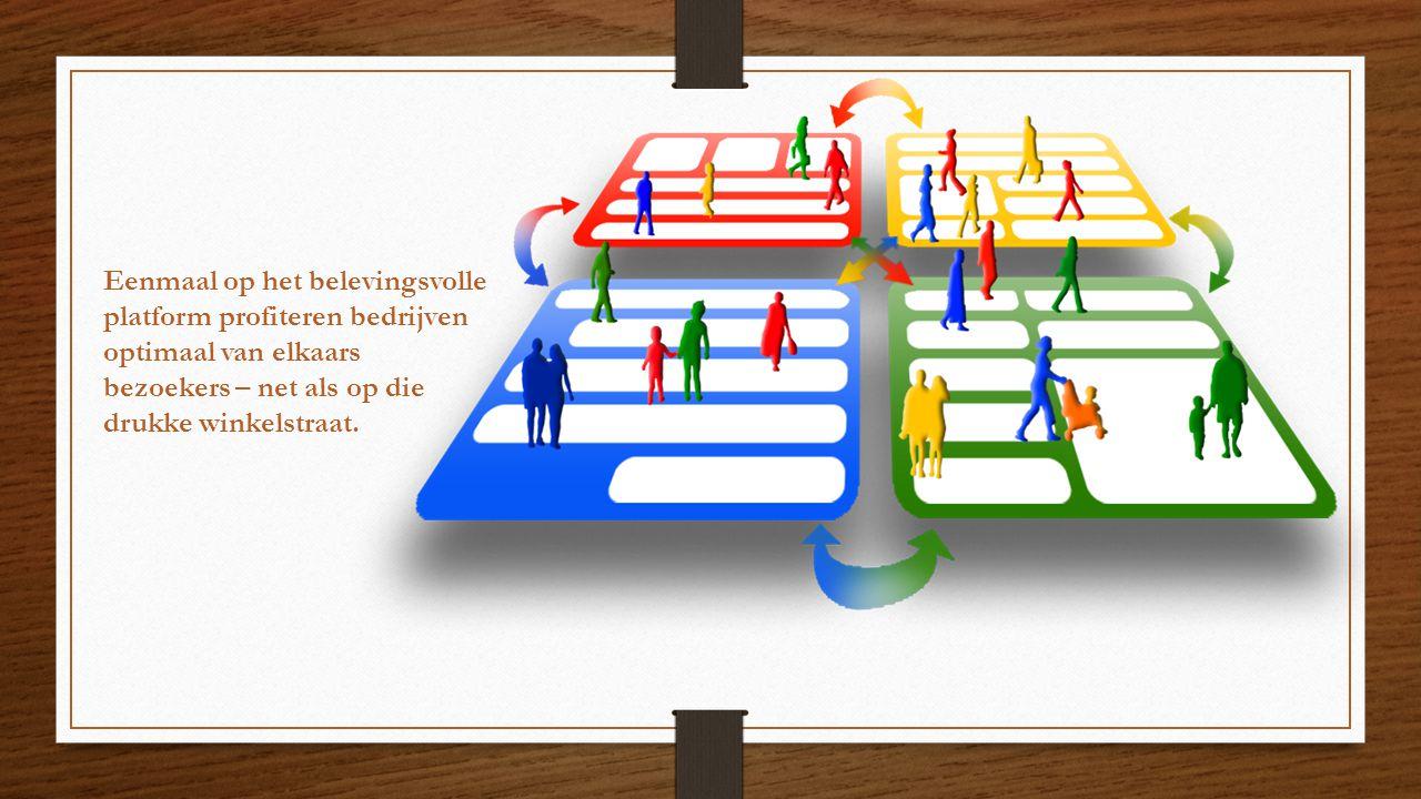 Eenmaal op het belevingsvolle platform profiteren bedrijven optimaal van elkaars bezoekers – net als op die drukke winkelstraat.