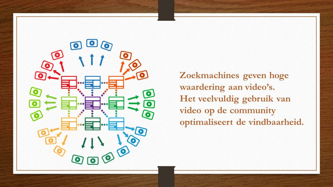 Zoekmachines geven hoge waardering aan video's. Het veelvuldig gebruik van video op de community optimaliseert de vindbaarheid.