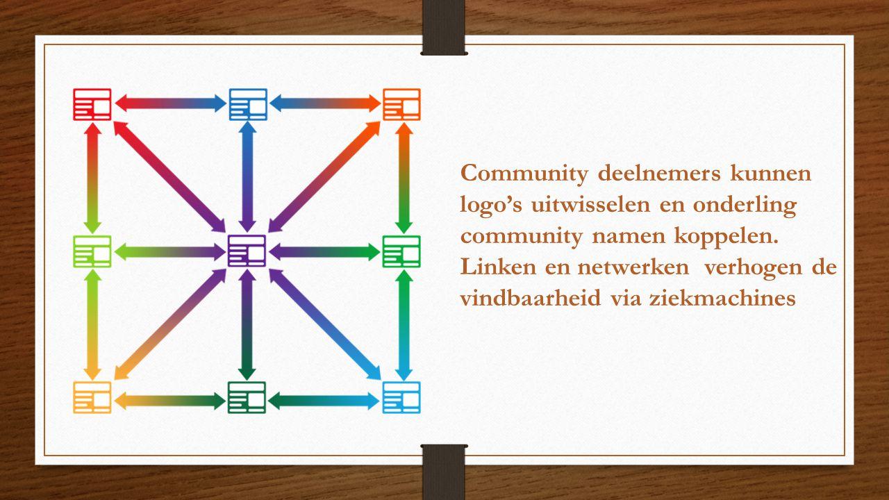Community deelnemers kunnen logo's uitwisselen en onderling community namen koppelen. Linken en netwerken verhogen de vindbaarheid via ziekmachines