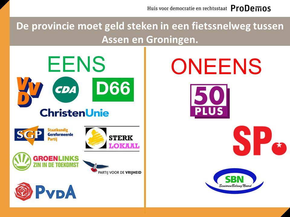 EENS ONEENS De provincie moet geld steken in een fietssnelweg tussen Assen en Groningen.