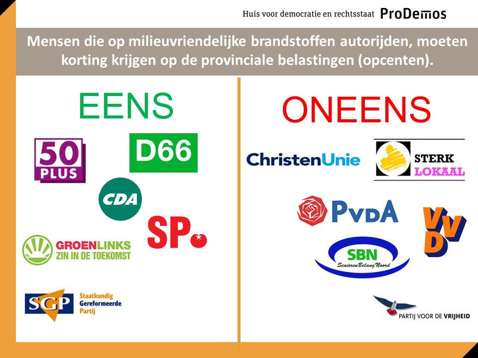 EENS ONEENS Mensen die op milieuvriendelijke brandstoffen autorijden, moeten korting krijgen op de provinciale belastingen (opcenten).