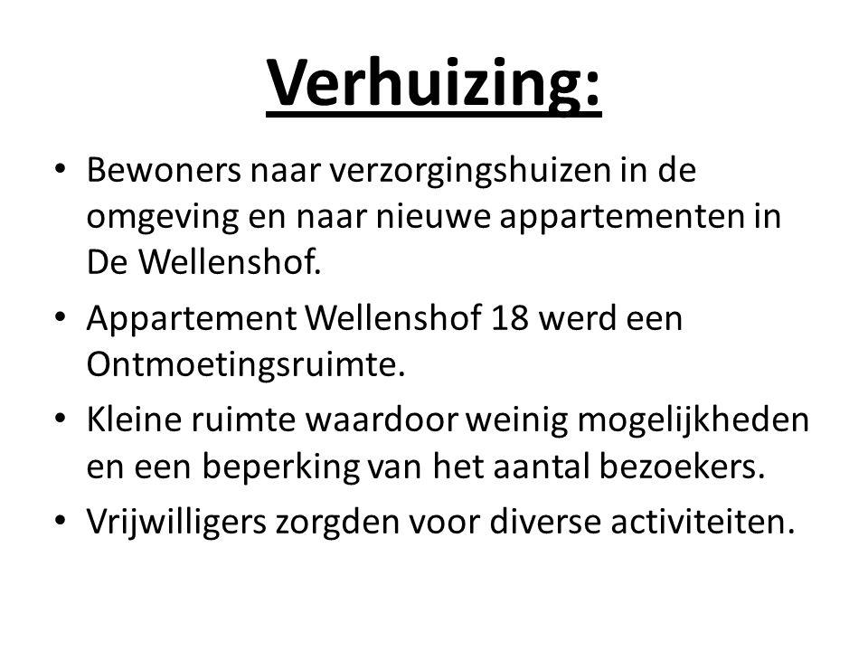 Verhuizing: Bewoners naar verzorgingshuizen in de omgeving en naar nieuwe appartementen in De Wellenshof. Appartement Wellenshof 18 werd een Ontmoetin