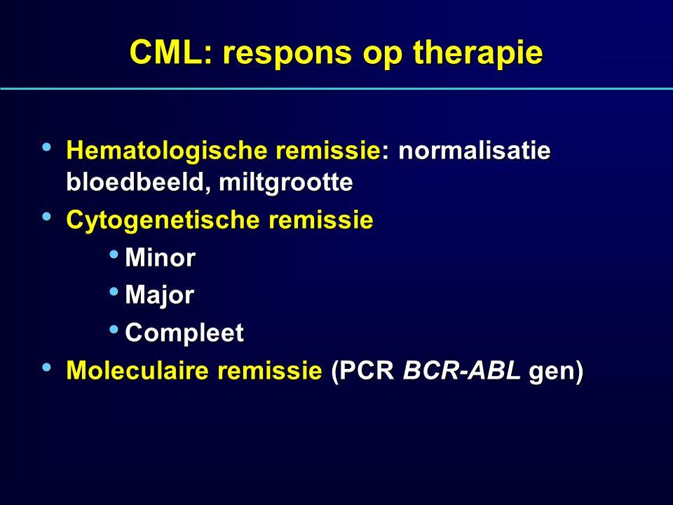 CML: respons op therapie Hematologische remissie: normalisatie bloedbeeld, miltgrootte Hematologische remissie: normalisatie bloedbeeld, miltgrootte C