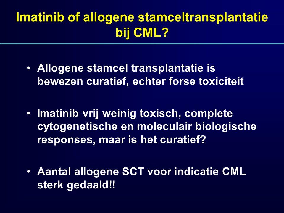 Imatinib of allogene stamceltransplantatie bij CML? Allogene stamcel transplantatie is bewezen curatief, echter forse toxiciteit Imatinib vrij weinig