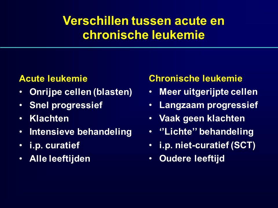 Verschillen tussen acute en chronische leukemie Acute leukemie Onrijpe cellen (blasten) Snel progressief Klachten Intensieve behandeling i.p. curatief