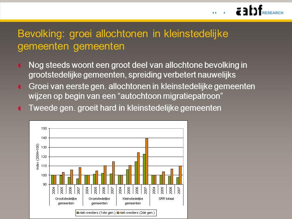 Bevolking: groei allochtonen in kleinstedelijke gemeenten gemeenten  Nog steeds woont een groot deel van allochtone bevolking in grootstedelijke gemeenten, spreiding verbetert nauwelijks  Groei van eerste gen.