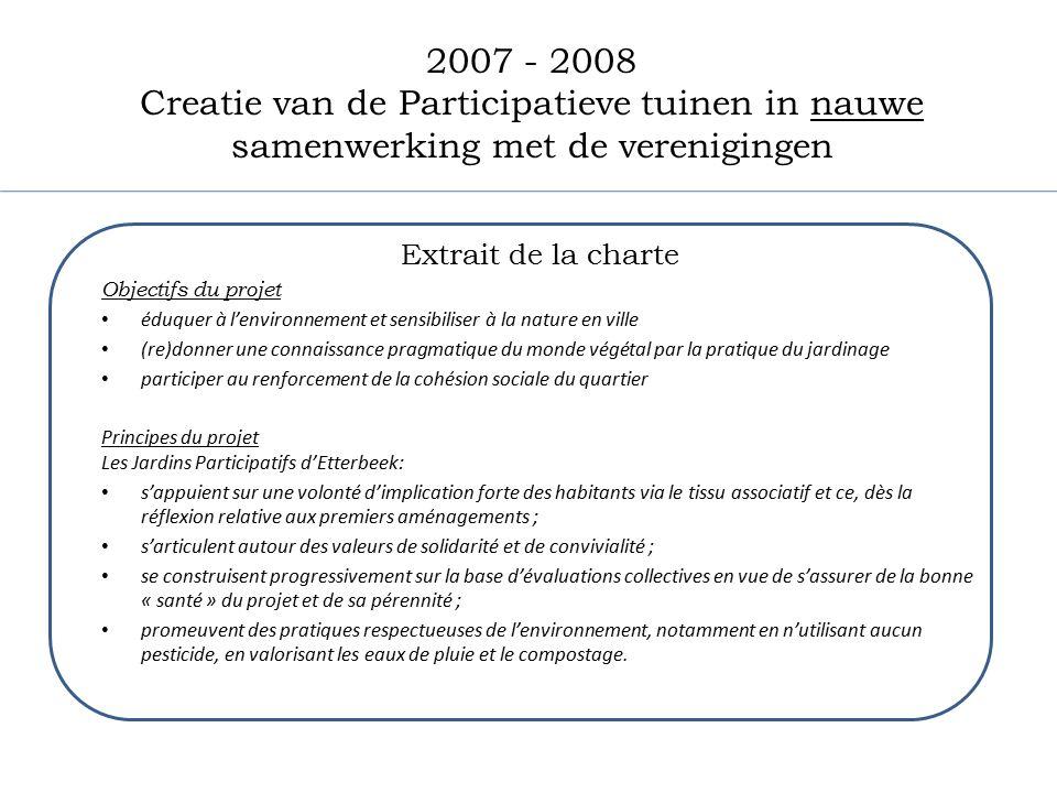 2009 Aanleg van de Participatieve tuinen Basiswerkzaamheden en start van de tuinieractiviteiten