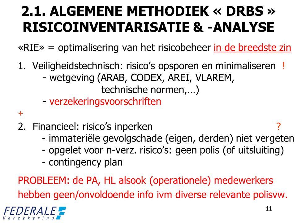 2.1. ALGEMENE METHODIEK « DRBS » RISICOINVENTARISATIE & -ANALYSE «RIE» = optimalisering van het risicobeheer in de breedste zin 1. Veiligheidstechnisc