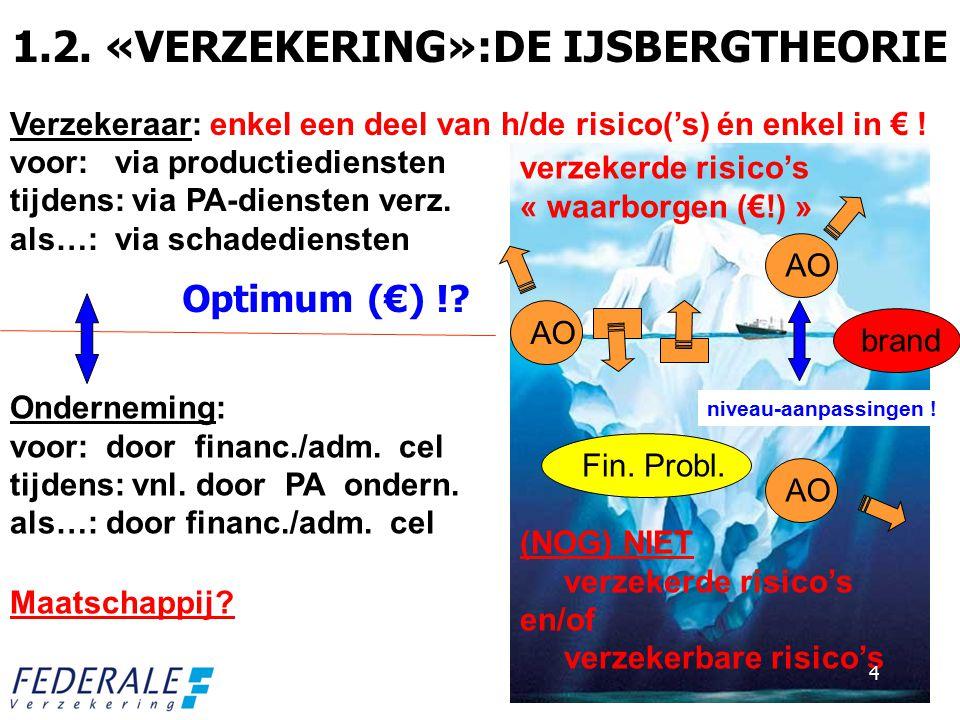 1.3.SELECTIVITEIT AO-VERZEKERAAR (1) 1.Doelstelling AO-verzekering (« verz.