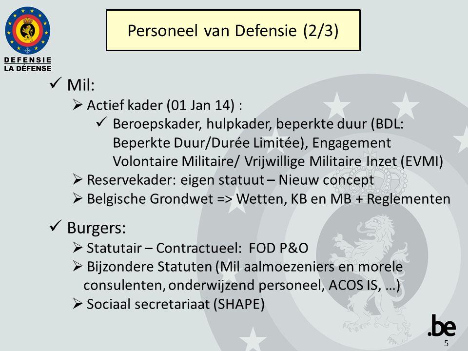 Avenir de la Défense – Le personnel Toekomst Defensie – Het personeel Commissie Landsverdediging Commission de la Défense nationale 04 Fev/Feb 15 Lt Gen Ph.