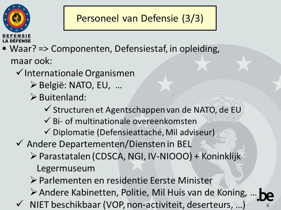 6 Personeel van Defensie (3/3) Waar? => Componenten, Defensiestaf, in opleiding, maar ook: Internationale Organismen  België: NATO, EU, …  Buitenlan
